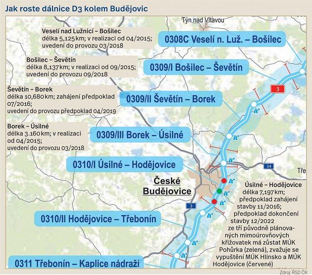 D30310/I Úsilné – Hodějovice
